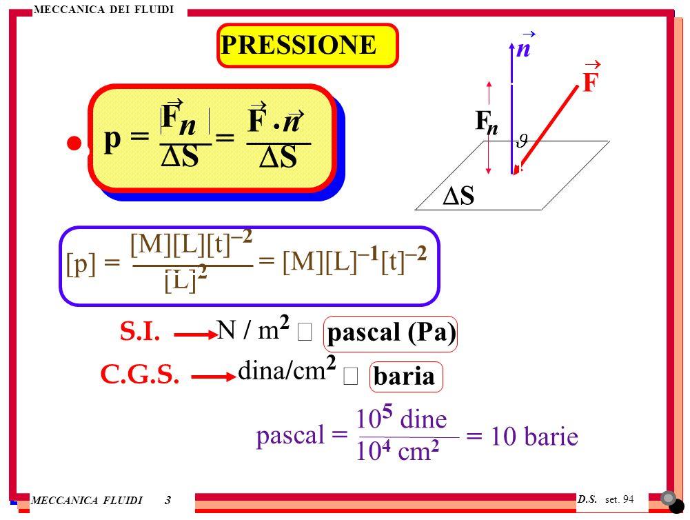 F . F n n p = = DS DS PRESSIONE n F F DS [M][L][t]–2 [p] =
